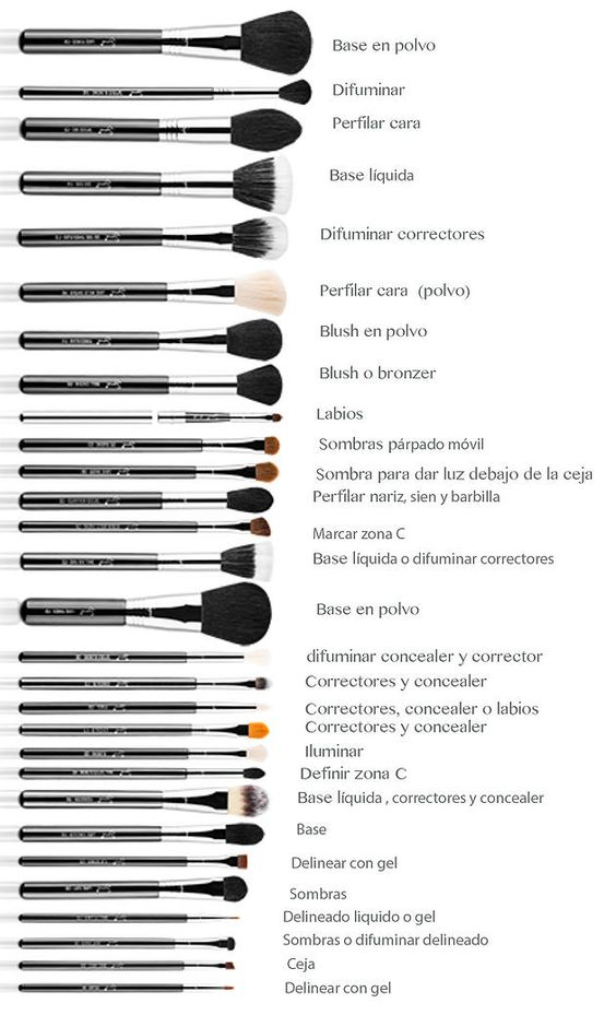 6d848da59 45 Brochas de Maquillaje Imprescindibles que NECESITAS