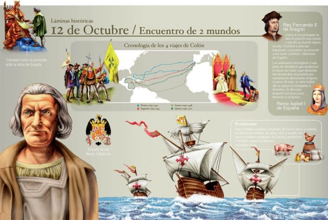 4 viajes de Colón